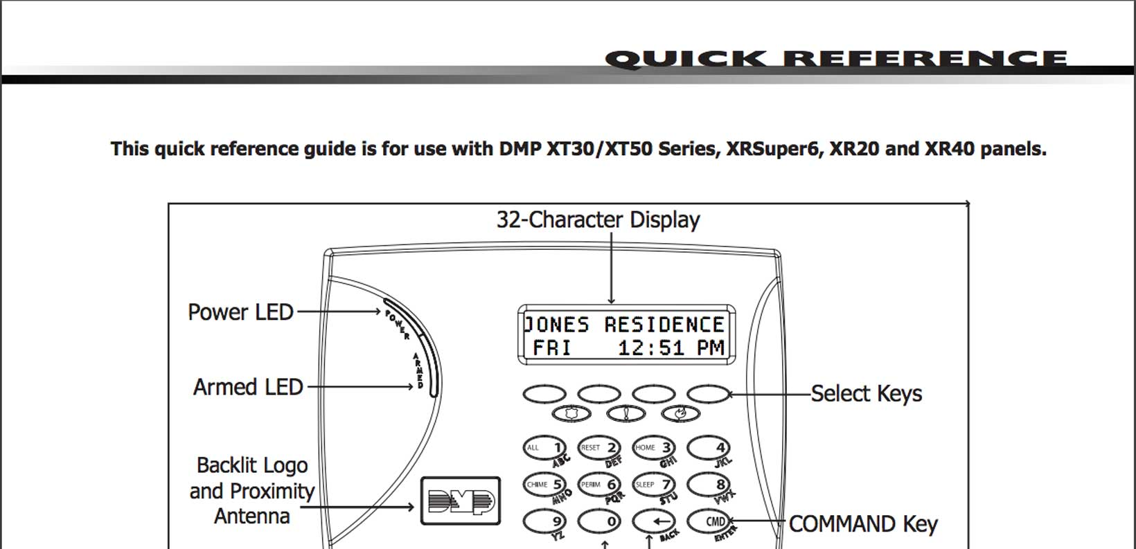 lt-1023-quick-reference